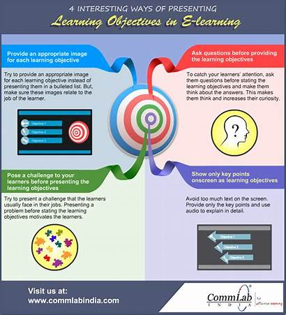 Objectives Learning Infographic Ways Courses Presenting Goals