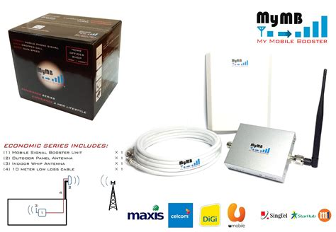 Mobile Signal Booster For Home by Gsm 2g 3g 4g Lte Mobile Signal Boost End 8 6 2017 11 37 Am