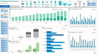 Dashboard Excel Power Bi Query Webinar Pivot