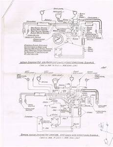 Davidson Servi Car Wiring Diagram