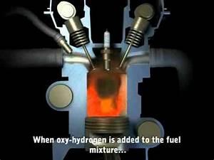 Dual-fuel Oxy-hydrogen Car - Operation Concept
