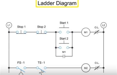 what is ladder diagram plc programmable logic