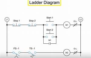 What Is Ladder Diagram  - Plc  Programmable Logic Controllers