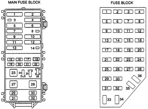 Mazda Fuse Box Wiring Diagram Images