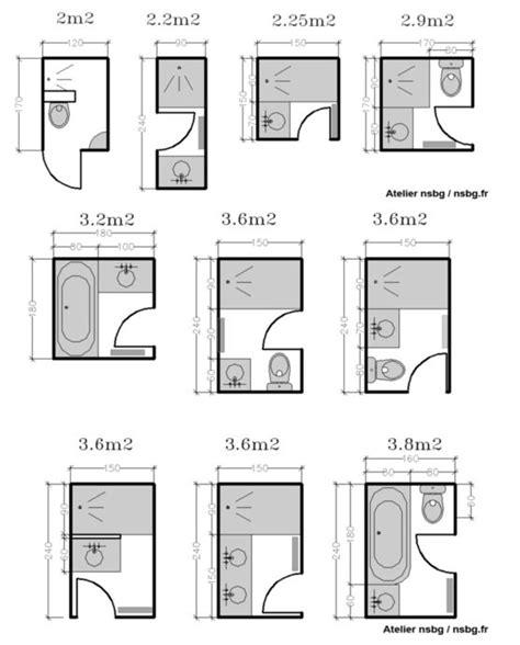 Les 25 Meilleures Idées De La Catégorie Salle De Bain 3m2