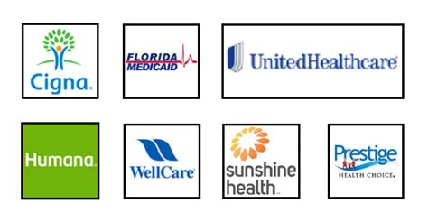 • sponsored by legal entity and the state of florida, agency for health care administration. Medicaid United Healthcare Cigna Humana Staywell