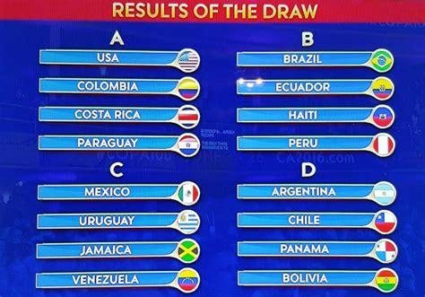 copa america schedule world soccer talk