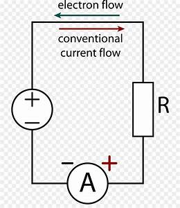 Electrical Diagram Ammeter