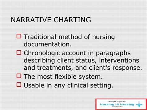 nursing process  documentation