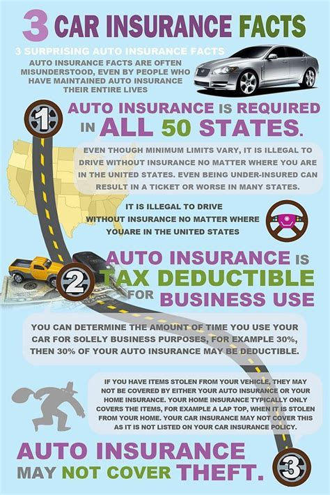 75 years of saving people money and providing 24/7/365 customer service. Auto insurance is required in all fifty states so it's good to brush up on the facts befor ...