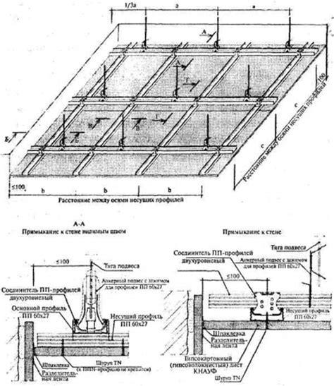 plafond prime pour l emploi faux plafond marocain en tunisie travaux interieur maison 224 vosges entreprise dccol