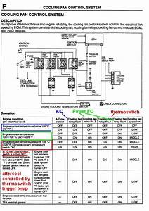 How To  Control An Electric Fan With A Factory Thermoswitch - Page 4 - Rx7club Com
