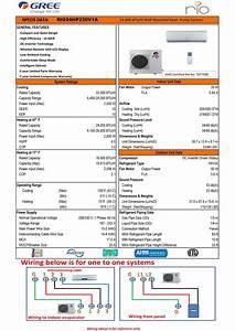 Mini Split 24 000 Btu Gree Rio 16 Seer Heat Pump System