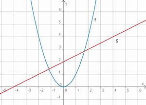 Schnittpunkt Berechnen Parabel Und Gerade : lage von parabel und gerade l sungen ~ Themetempest.com Abrechnung