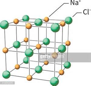 Sodium Chloride Molecular Structure