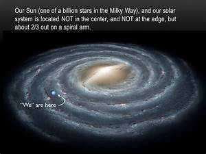 What is the Milky Way? WHERE ARE WE IN THE MILKY WAY? How ...