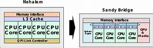 Coffee Lake - Microarchitectures - Intel