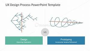 Presentation Of Ux Design And Prototyping