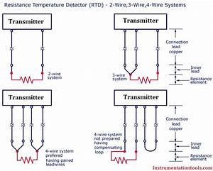 Difference Between 2 Wire Rtd  3 Wire Rtd  And 4 Wire Rtd