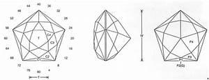 Faceting Design Diagram  Deva - Sunstone