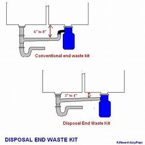 Kitchen Sink Plumbing Diagram With Disposal  U2013 Wow Blog