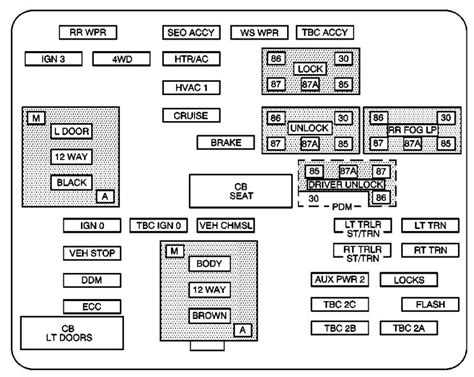 2003 Gmc Yukon Fuse Box Diagram gmc yukon 2003 2004 fuse box diagram auto genius