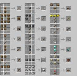 basic crafting recipes charts minecraft updates