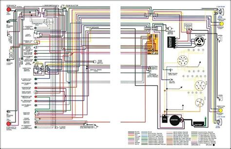 Chevrolet Electrical Diagram by 1967 Chevrolet Truck Colored Wiring Diagram C1o