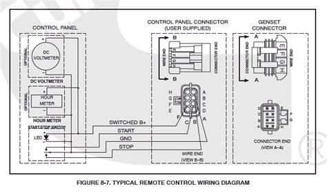 Onan Generator Electrical Schematics Wiring Diagram