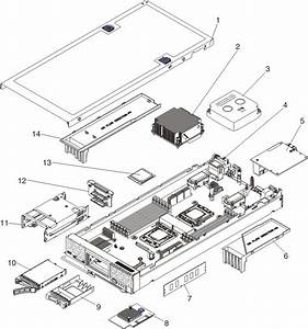 Parts Listing  Types 2585 And 7906