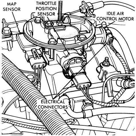 Repair Guides Electronic Engine Controls Throttle