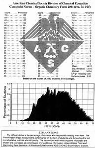 Dr  Starkey U0026 39 S Chm 316 Organic Chemistry