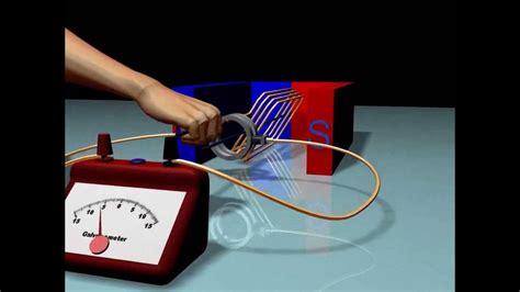 gcse igcse physics electromagnetic induction parts
