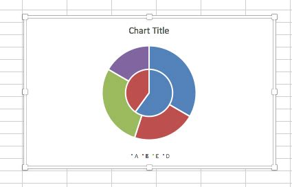 concentric pie chart  excel super user