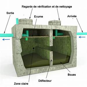 Fosse Septique Beton Ancienne : prix et pose d 39 une fosse septique tarif co t ~ Premium-room.com Idées de Décoration