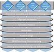 Verkehrssicherheit 2030   VDI Wissensforum