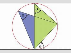 Triangles and Circles Pure Geometry Maths Reference