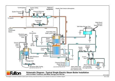 steam boiler wiring diagram schematic wiring diagrams