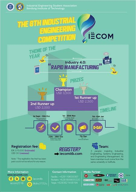 industrial engineering competition itb