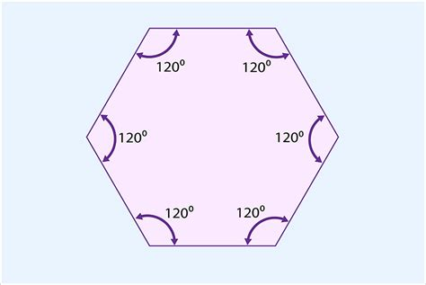 total internal angles   hexagon equals  degrees
