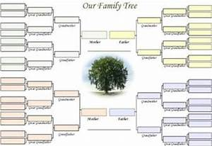 Adam And Family Tree Chart News Man Infidel Not Providing For Your Own Family Is