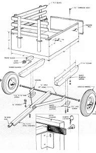workshop plans steam engine lathe workbench diy pipe