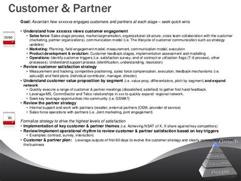 Vp business development resume
