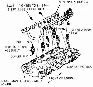 1991 Ford Ranger  3 0   A Diagram Of Where The Vacuum Lines Go