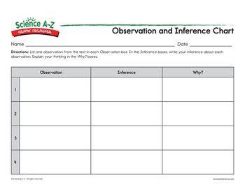 science a z observation vs inference grades 3 4 science unit