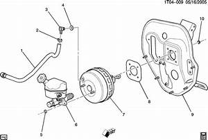 Hhr Lt Brake System Type