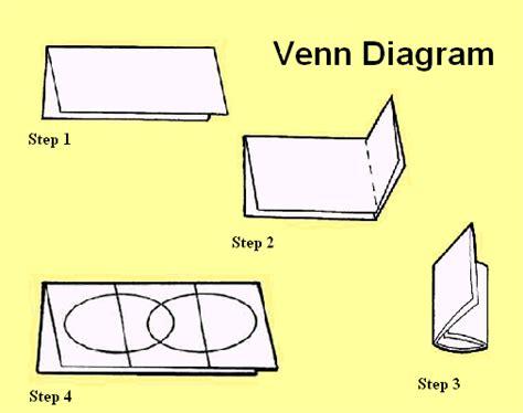 Venn Diagram Foldable Also Link Printable