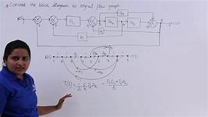 Wireless Signal Diagram