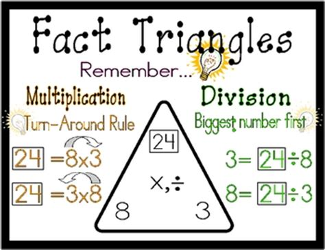 multiplication  division fact family poster  melissa