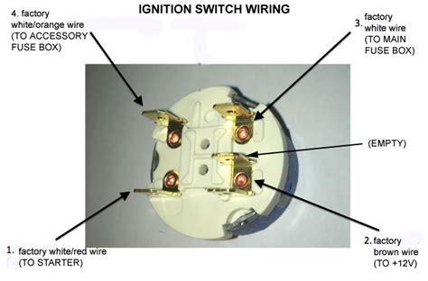 Ignition Barrel Defender Correct Position Landyzone